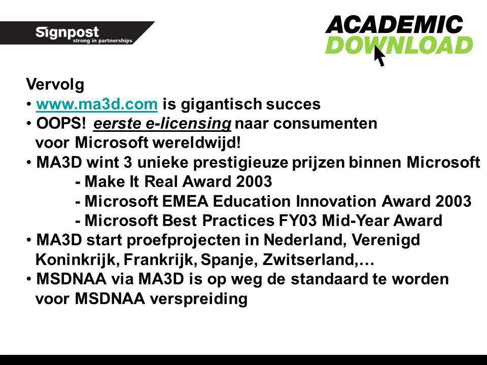 Vervolg www.ma3d.com is gigantisch succeswww.ma3d.com OOPS! eerste e-licensing naar consumenten voor Microsoft wereldwijd! MA3D wint 3 unieke prestigi