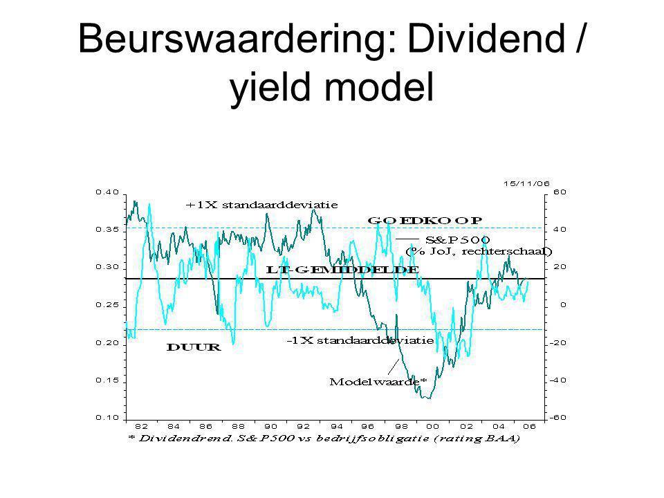 Beurswaardering: Dividend / yield model