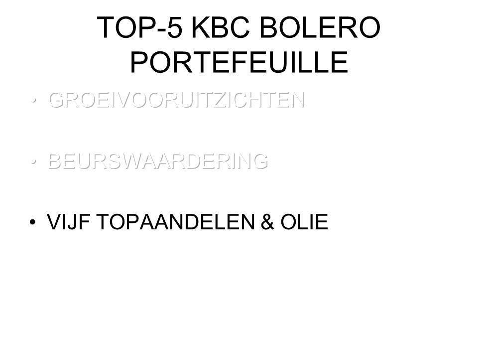 TOP-5 KBC BOLERO PORTEFEUILLE