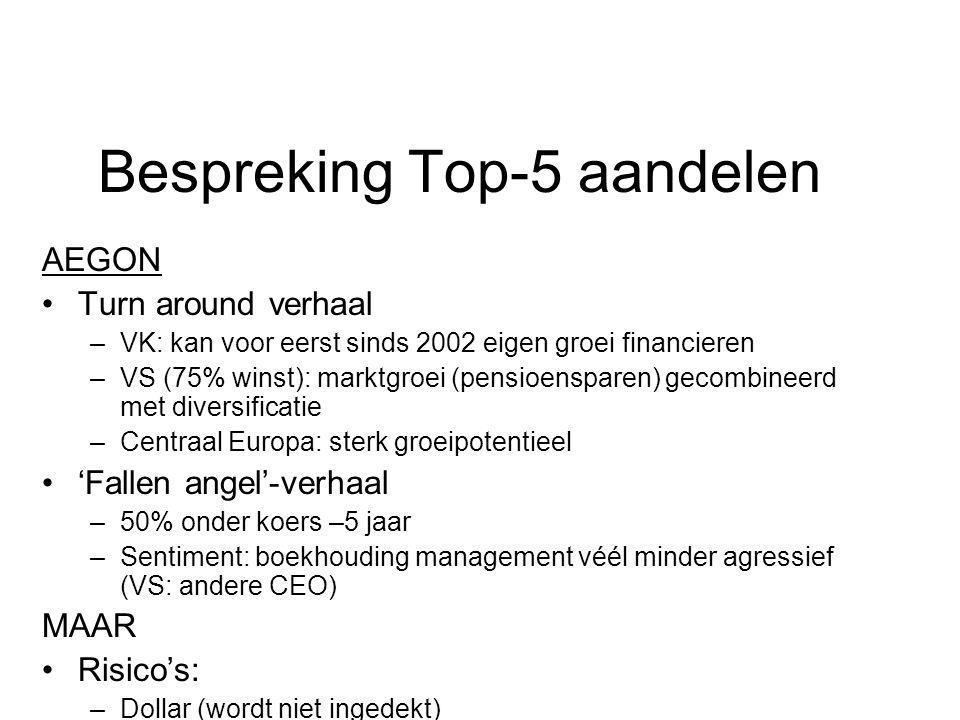 Bespreking Top-5 aandelen AEGON Turn around verhaal –VK: kan voor eerst sinds 2002 eigen groei financieren –VS (75% winst): marktgroei (pensioensparen