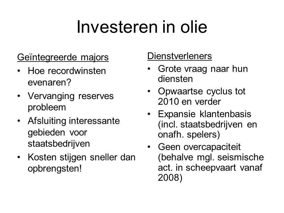 Investeren in olie Geïntegreerde majors Hoe recordwinsten evenaren? Vervanging reserves probleem Afsluiting interessante gebieden voor staatsbedrijven