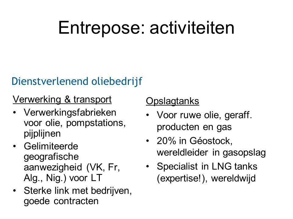 Entrepose: activiteiten Verwerking & transport Verwerkingsfabrieken voor olie, pompstations, pijplijnen Gelimiteerde geografische aanwezigheid (VK, Fr