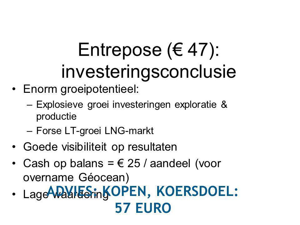 Entrepose (€ 47): investeringsconclusie Enorm groeipotentieel: –Explosieve groei investeringen exploratie & productie –Forse LT-groei LNG-markt Goede