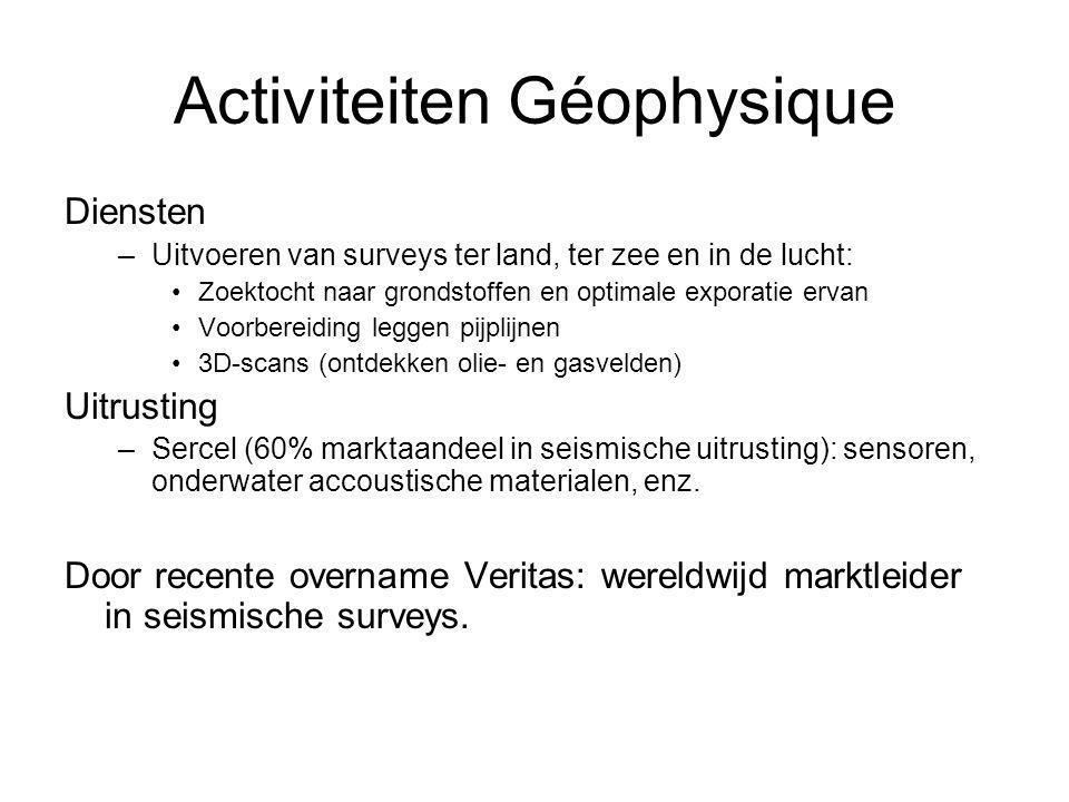 Activiteiten Géophysique Diensten –Uitvoeren van surveys ter land, ter zee en in de lucht: Zoektocht naar grondstoffen en optimale exporatie ervan Voo