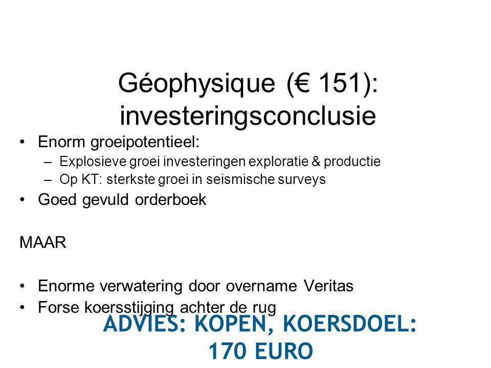 Géophysique (€ 151): investeringsconclusie Enorm groeipotentieel: –Explosieve groei investeringen exploratie & productie –Op KT: sterkste groei in sei