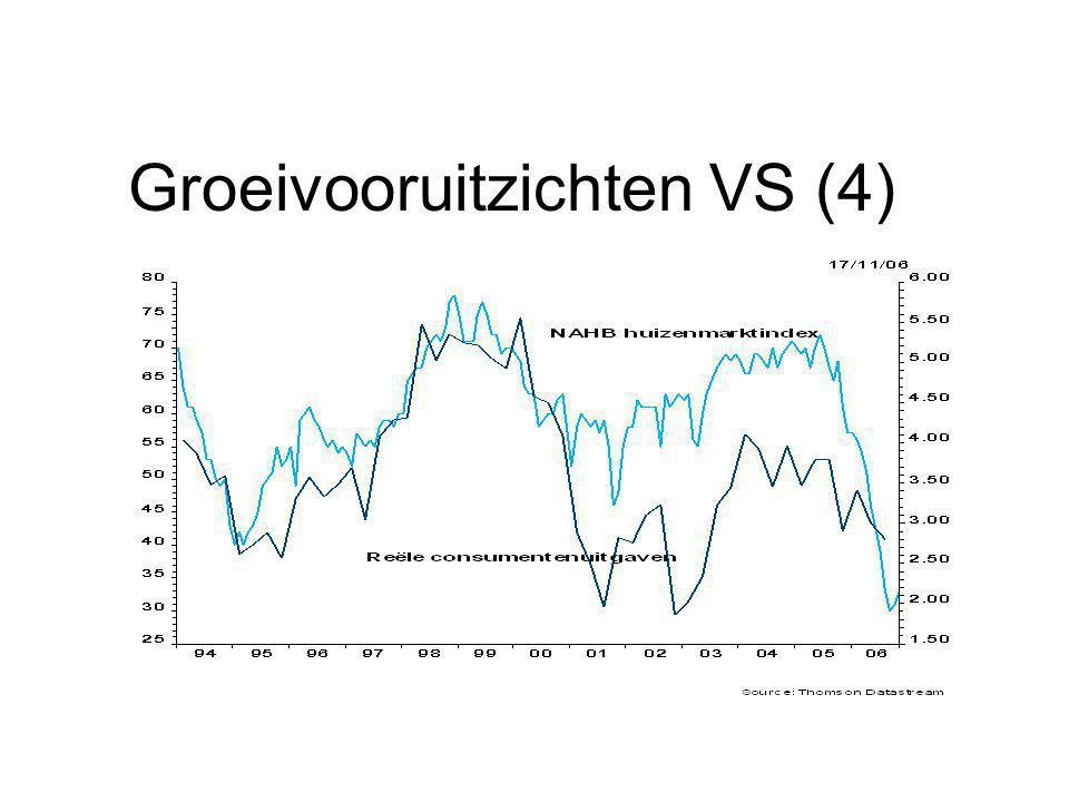 Investeren in olie Opwaartse cyclus in oliedienstensegment kan aanhouden tot 2010.