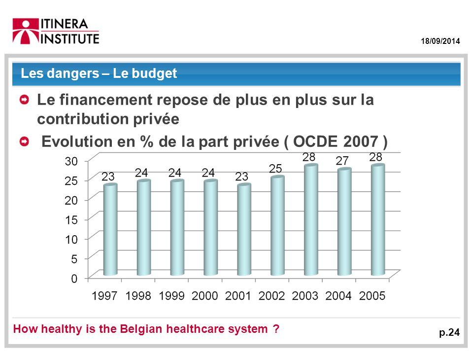 18/09/2014 Les dangers – Le budget Le financement repose de plus en plus sur la contribution privée Evolution en % de la part privée ( OCDE 2007 ) p.24 How healthy is the Belgian healthcare system