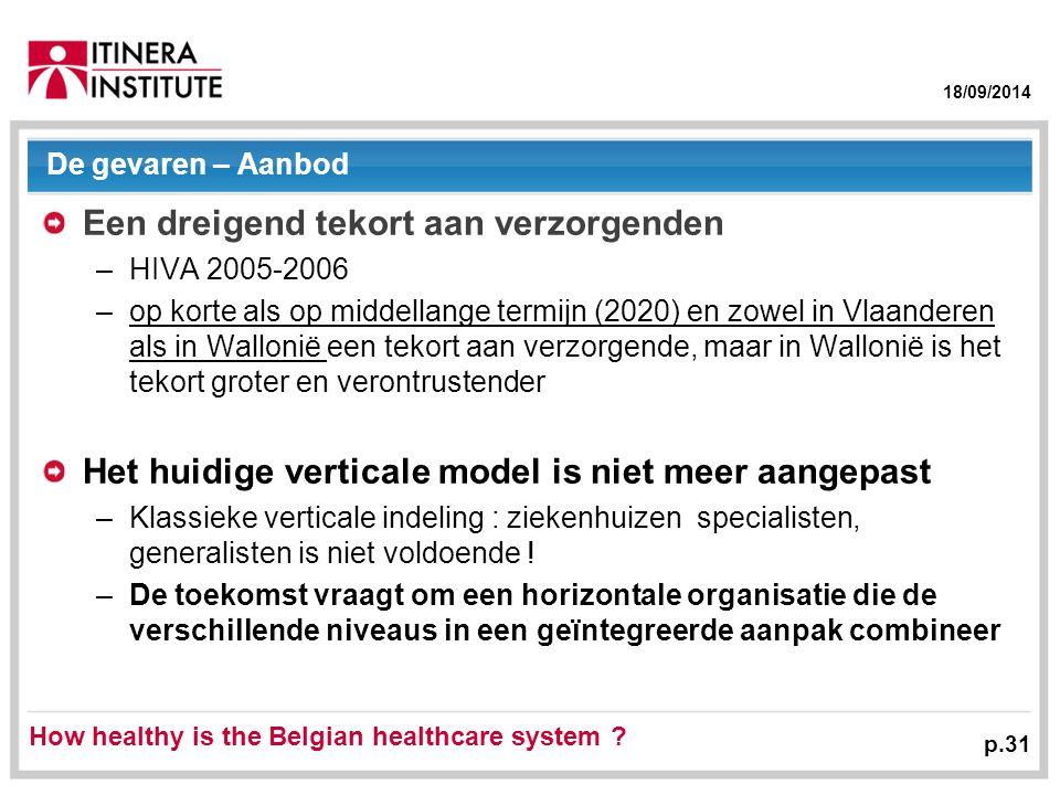 18/09/2014 De gevaren – Aanbod Een dreigend tekort aan verzorgenden –HIVA 2005-2006 –op korte als op middellange termijn (2020) en zowel in Vlaanderen als in Wallonië een tekort aan verzorgende, maar in Wallonië is het tekort groter en verontrustender Het huidige verticale model is niet meer aangepast –Klassieke verticale indeling : ziekenhuizen specialisten, generalisten is niet voldoende .