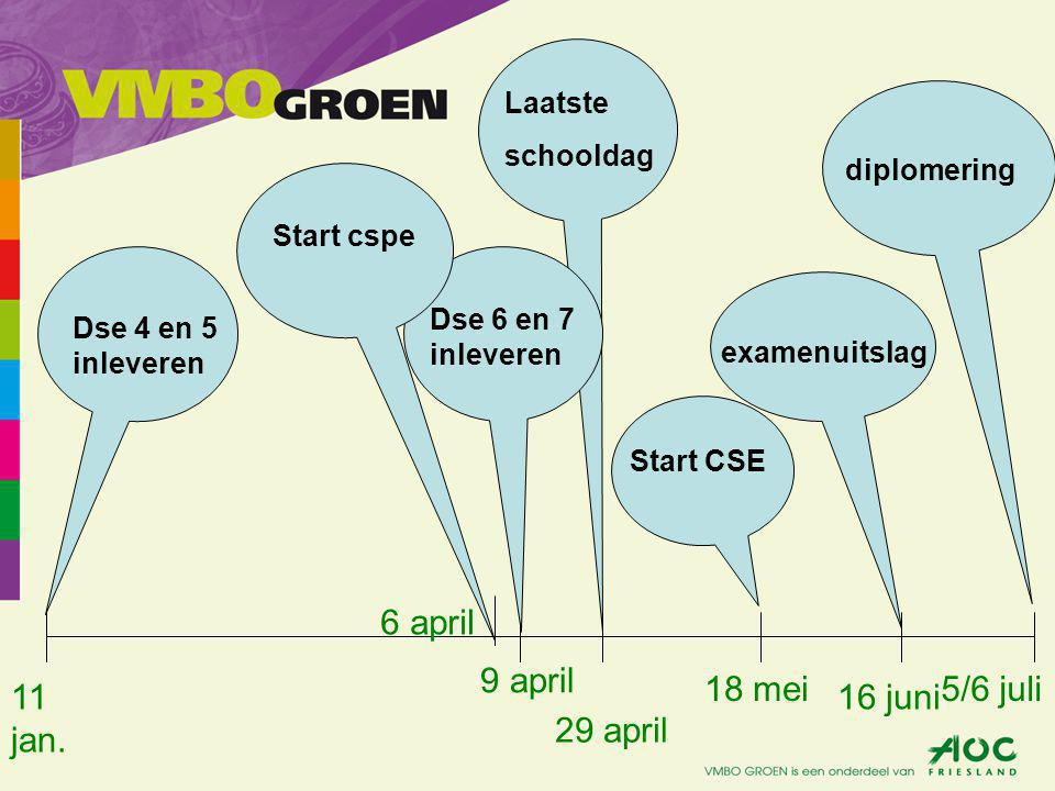 11 jan. 5/6 juli Dse 4 en 5 inleveren diplomering 29 april Laatste schooldag 9 april Dse 6 en 7 inleveren 6 april Start cspe 18 mei Start CSE 16 juni