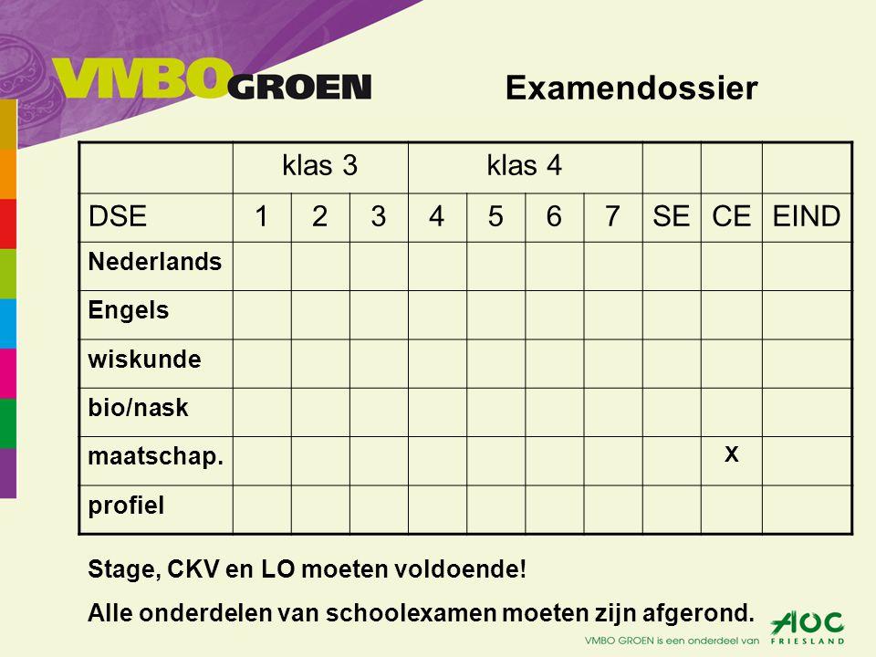 Examendossier klas 3klas 4 DSE1234567SECEEIND Nederlands Engels wiskunde bio/nask maatschap.