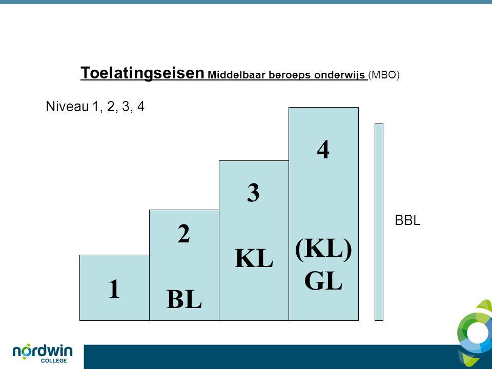 Toelatingseisen Middelbaar beroeps onderwijs (MBO) Niveau 1, 2, 3, 4 4 (KL) GL 3 KL 2 BL 1 BBL