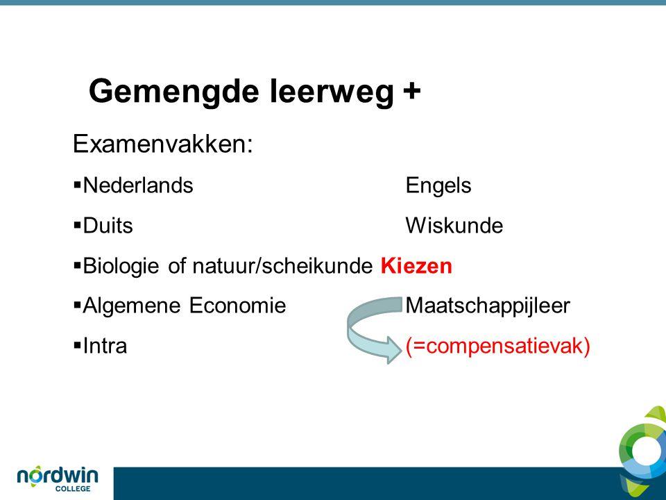 Gemengde leerweg + Examenvakken:  NederlandsEngels  DuitsWiskunde  Biologie of natuur/scheikunde Kiezen  Algemene Economie Maatschappijleer  Intra(=compensatievak)