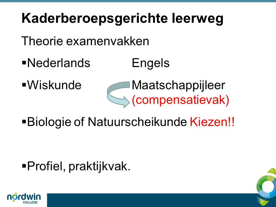Kaderberoepsgerichte leerweg Theorie examenvakken  NederlandsEngels  WiskundeMaatschappijleer (compensatievak)  Biologie of Natuurscheikunde Kiezen!.