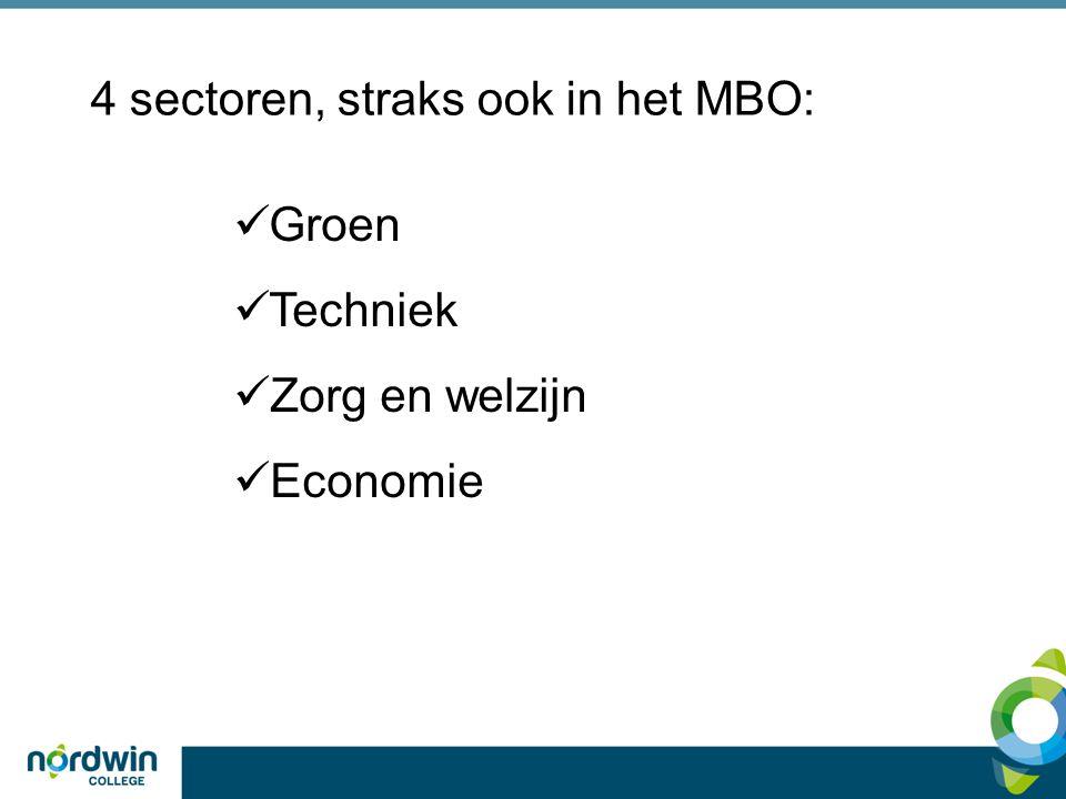 4 sectoren, straks ook in het MBO: Groen Techniek Zorg en welzijn Economie