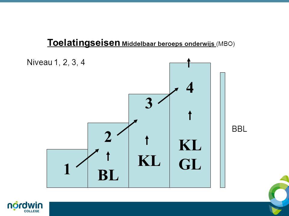 Tempo MBO Meeste opleidingen 3 jaar Nieuw bekostigingssysteem: Dus: Goede keus is belangrijk!.