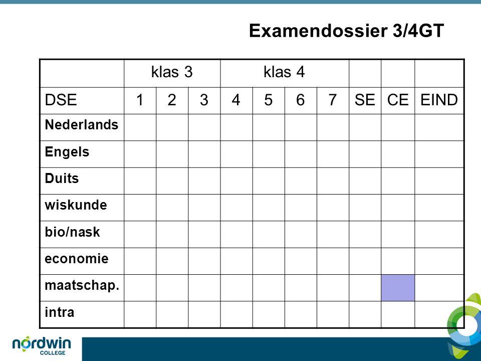 Examendossier 3/4GT klas 3klas 4 DSE1234567SECEEIND Nederlands Engels Duits wiskunde bio/nask economie maatschap.