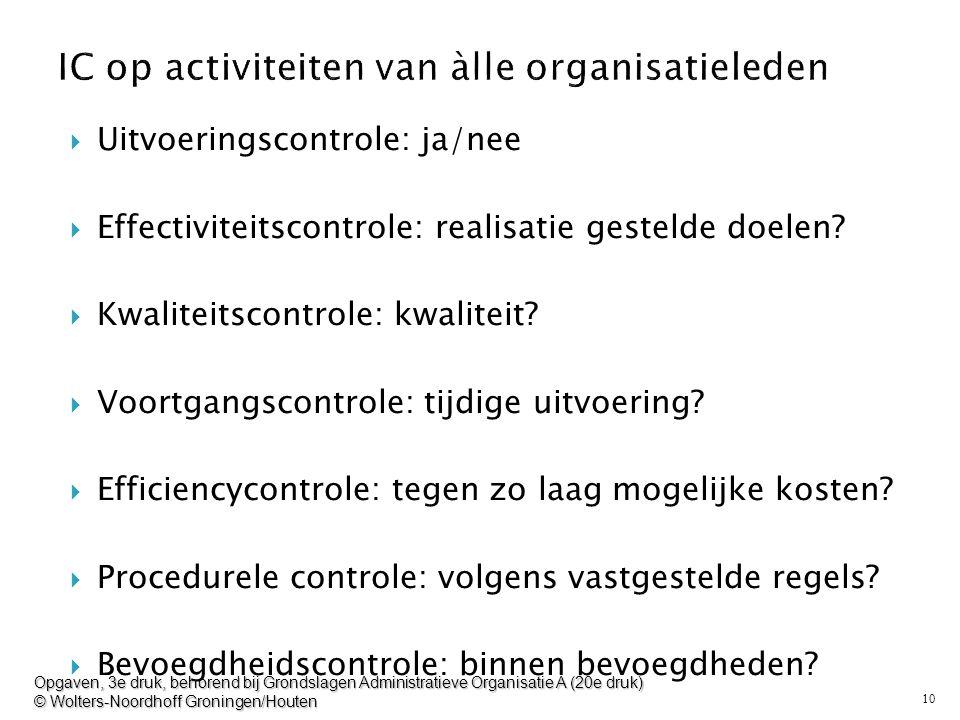 10  Uitvoeringscontrole: ja/nee  Effectiviteitscontrole: realisatie gestelde doelen?  Kwaliteitscontrole: kwaliteit?  Voortgangscontrole: tijdige