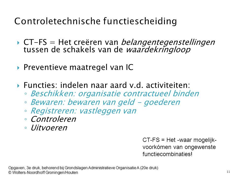 11  CT-FS = Het creëren van belangentegenstellingen tussen de schakels van de waardekringloop  Preventieve maatregel van IC  Functies: indelen naar