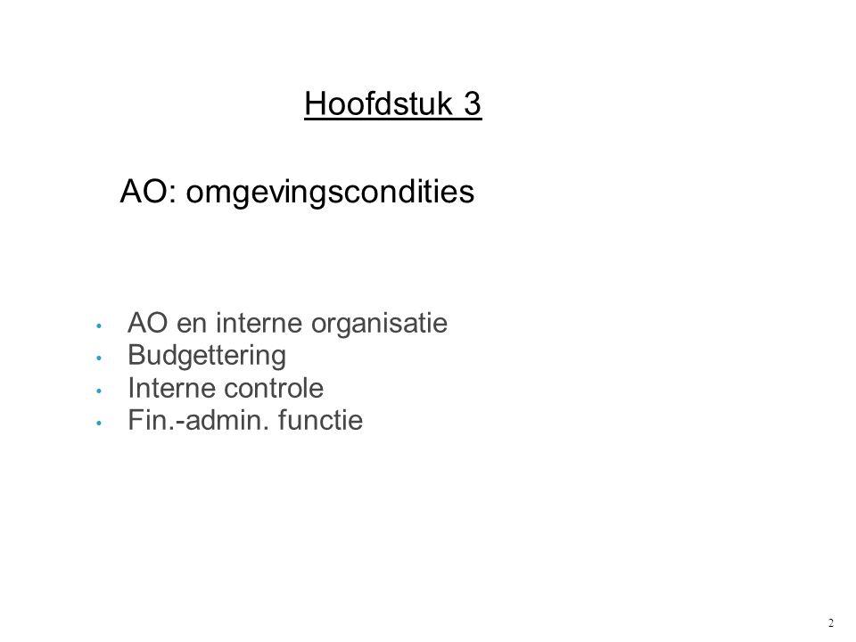 2 AO en interne organisatie Budgettering Interne controle Fin.-admin. functie Hoofdstuk 3 AO: omgevingscondities