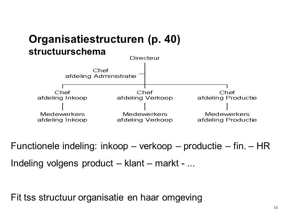 19 Organisatiestructuren (p. 40) structuurschema Functionele indeling: inkoop – verkoop – productie – fin. – HR Indeling volgens product – klant – mar