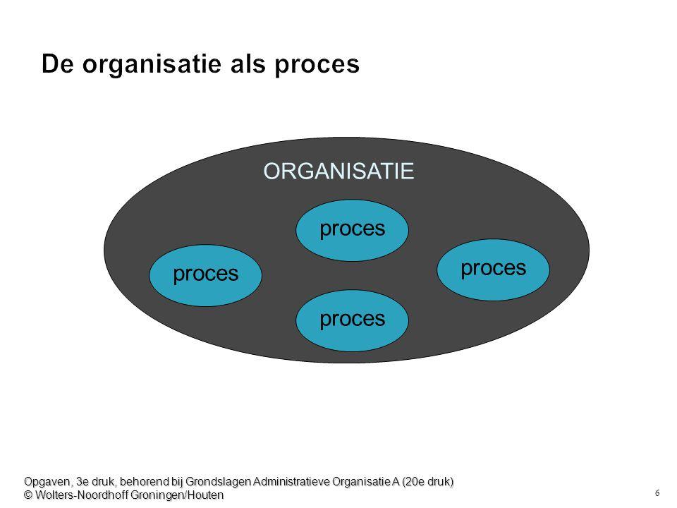 6 De organisatie als proces proces ORGANISATIE proces Opgaven, 3e druk, behorend bij Grondslagen Administratieve Organisatie A (20e druk) © Wolters-Noordhoff Groningen/Houten