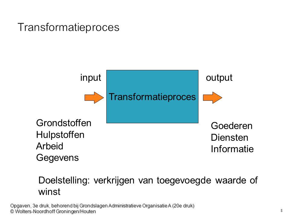 8 Transformatieproces inputoutput Grondstoffen Hulpstoffen Arbeid Gegevens Goederen Diensten Informatie Opgaven, 3e druk, behorend bij Grondslagen Adm