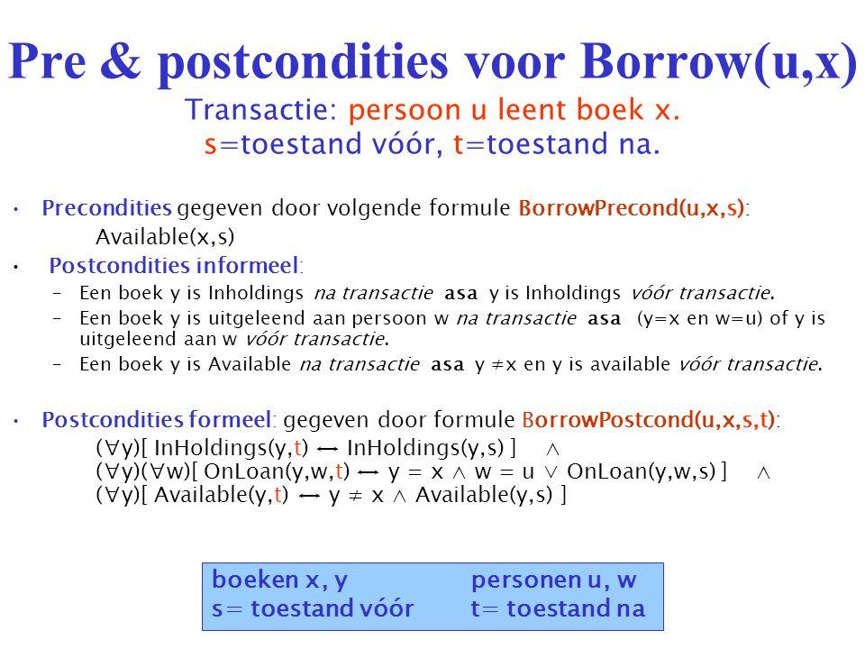 Pre & postcondities voor Borrow(u,x) Transactie: persoon u leent boek x.