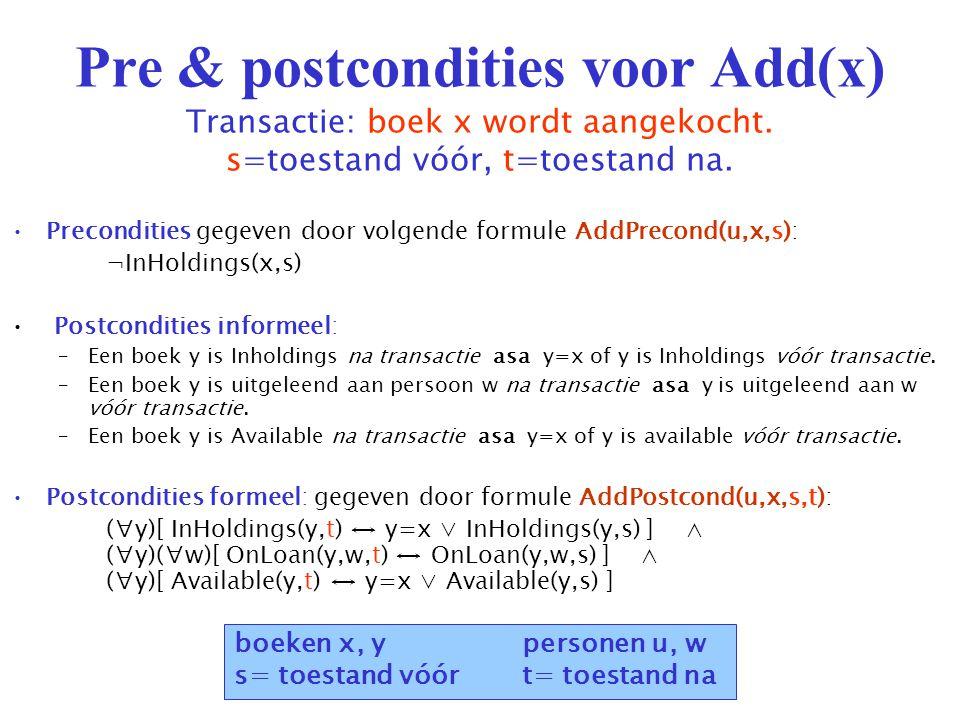 Pre & postcondities voor Add(x) Transactie: boek x wordt aangekocht.