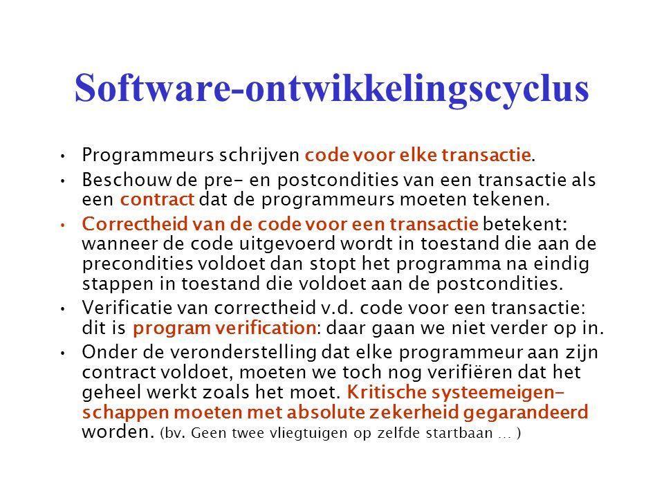 Software-ontwikkelingscyclus Programmeurs schrijven code voor elke transactie.