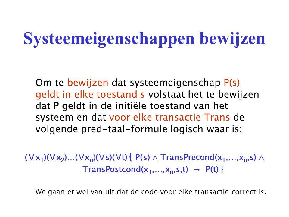 Systeemeigenschappen bewijzen Om te bewijzen dat systeemeigenschap P(s) geldt in elke toestand s volstaat het te bewijzen dat P geldt in de initiële toestand van het systeem en dat voor elke transactie Trans de volgende pred-taal-formule logisch waar is: (∀x 1 )(∀x 2 )…(∀x n )(∀s)(∀t) { P(s) ∧ TransPrecond(x 1,…,x n,s) ∧ TransPostcond(x 1,…,x n,s,t) → P(t) } We gaan er wel van uit dat de code voor elke transactie correct is.