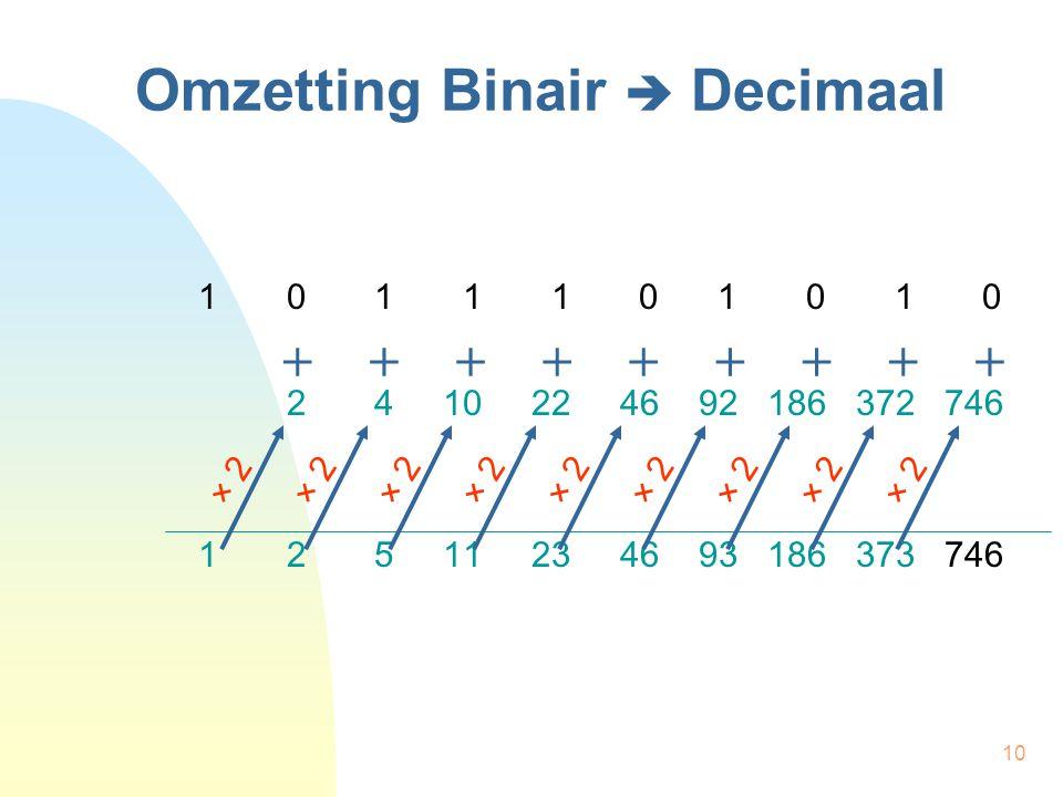 10 Omzetting Binair  Decimaal 1 0 1 1 1 0 1 0 1 0 2 4 10 22 46 92 186 372 746 1 2 5 11 23 46 93 186 373 746 × 2 +++++++++