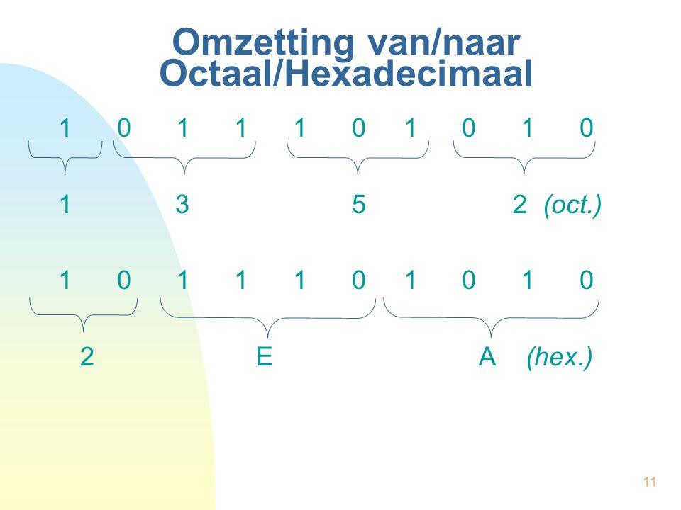 11 Omzetting van/naar Octaal/Hexadecimaal 1 0 1 1 1 0 1 0 1 0 1 3 5 2 (oct.) 1 0 1 1 1 0 1 0 1 0 2 E A (hex.)