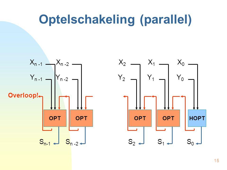 15 Optelschakeling (parallel) OPTHOPTOPT X n -1 X n -2 X 2 X 1 X 0 Y n -1 Y n -2 Y 2 Y 1 Y 0 S n-1 S n -2 S 2 S 1 S 0 Overloop!
