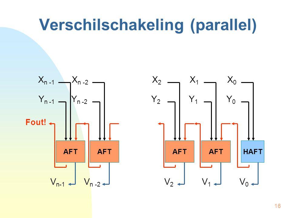 16 Verschilschakeling (parallel) AFTHAFTAFT X n -1 X n -2 X 2 X 1 X 0 Y n -1 Y n -2 Y 2 Y 1 Y 0 V n-1 V n -2 V 2 V 1 V 0 Fout!