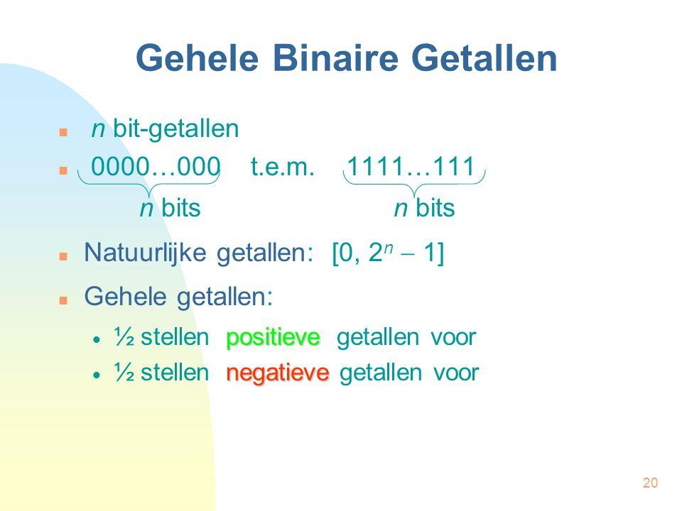 20 Gehele Binaire Getallen n bit-getallen 0000…000 t.e.m. 1111…111 n bits n bits Natuurlijke getallen: [0, 2 n  1] Gehele getallen: positieve  ½ ste