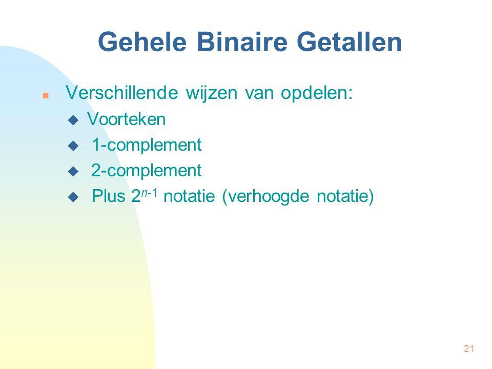 21 Gehele Binaire Getallen Verschillende wijzen van opdelen:  Voorteken  1-complement  2-complement  Plus 2 n-1 notatie (verhoogde notatie)