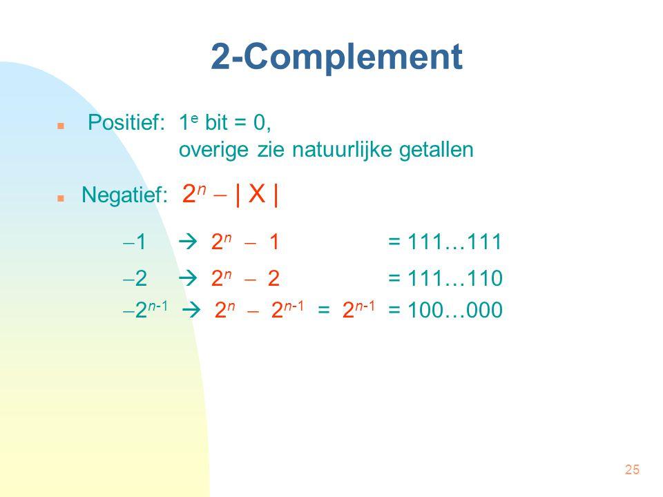 25 2-Complement Positief: 1 e bit = 0, overige zie natuurlijke getallen Negatief: 2 n  | X |  1  2 n  1 = 111…111  2  2 n  2 = 111…110  2 n-1  2 n  2 n-1 = 2 n-1 = 100…000