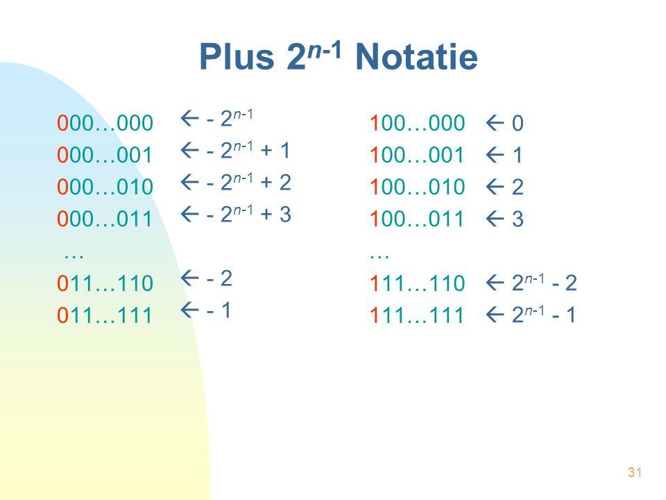 31 Plus 2 n-1 Notatie 000…000 000…001 000…010 000…011 … 011…110 011…111 100…000 100…001 100…010 100…011 … 111…110 111…111  0  1  2  3  2 n-1 - 2  2 n-1 - 1  - 2 n-1  - 2 n-1 + 1  - 2 n-1 + 2  - 2 n-1 + 3  - 2  - 1