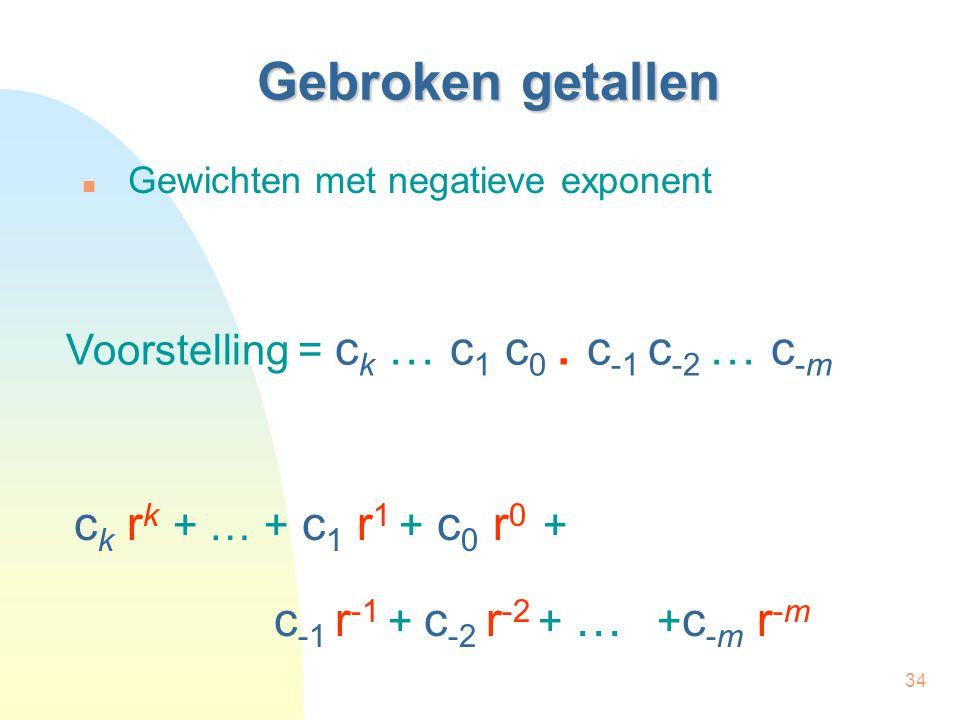 34 Gebroken getallen Gewichten met negatieve exponent c -1 r -1 + c -2 r -2 + … + c -m r -m Voorstelling = c k … c 1 c 0. c -1 c -2 … c -m c k r k + …