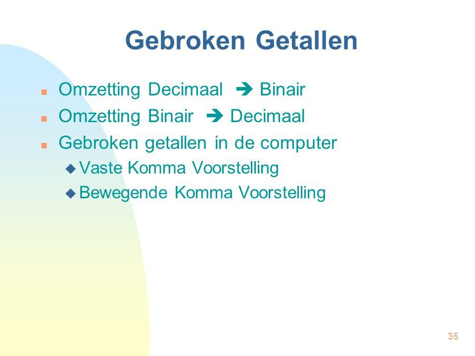 35 Gebroken Getallen Omzetting Decimaal  Binair Omzetting Binair  Decimaal Gebroken getallen in de computer  Vaste Komma Voorstelling  Bewegende Komma Voorstelling