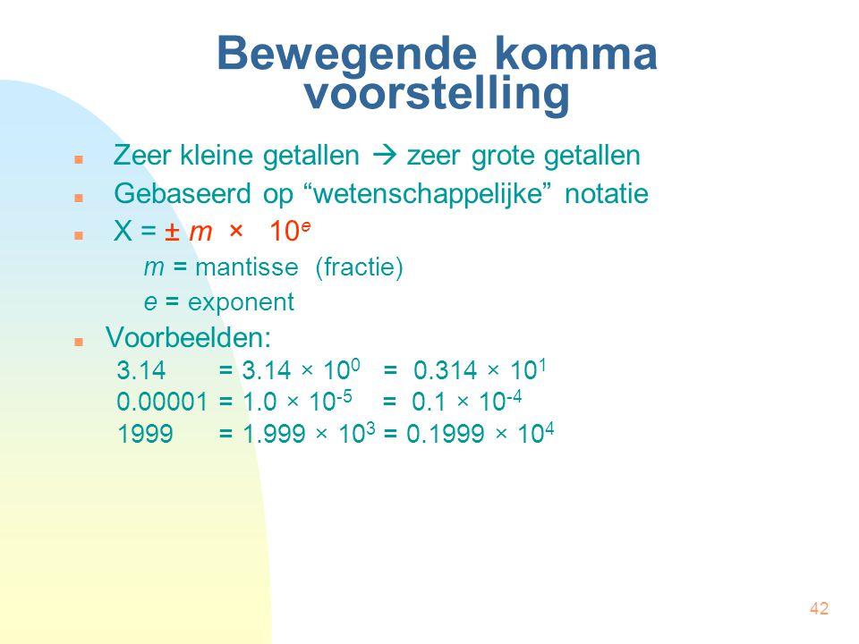 42 Bewegende komma voorstelling Zeer kleine getallen  zeer grote getallen Gebaseerd op wetenschappelijke notatie X = ± m × 10 e m = mantisse (fractie) e = exponent Voorbeelden: 3.14 = 3.14 × 10 0 = 0.314 × 10 1 0.00001 = 1.0 × 10 -5 = 0.1 × 10 -4 1999 = 1.999 × 10 3 = 0.1999 × 10 4
