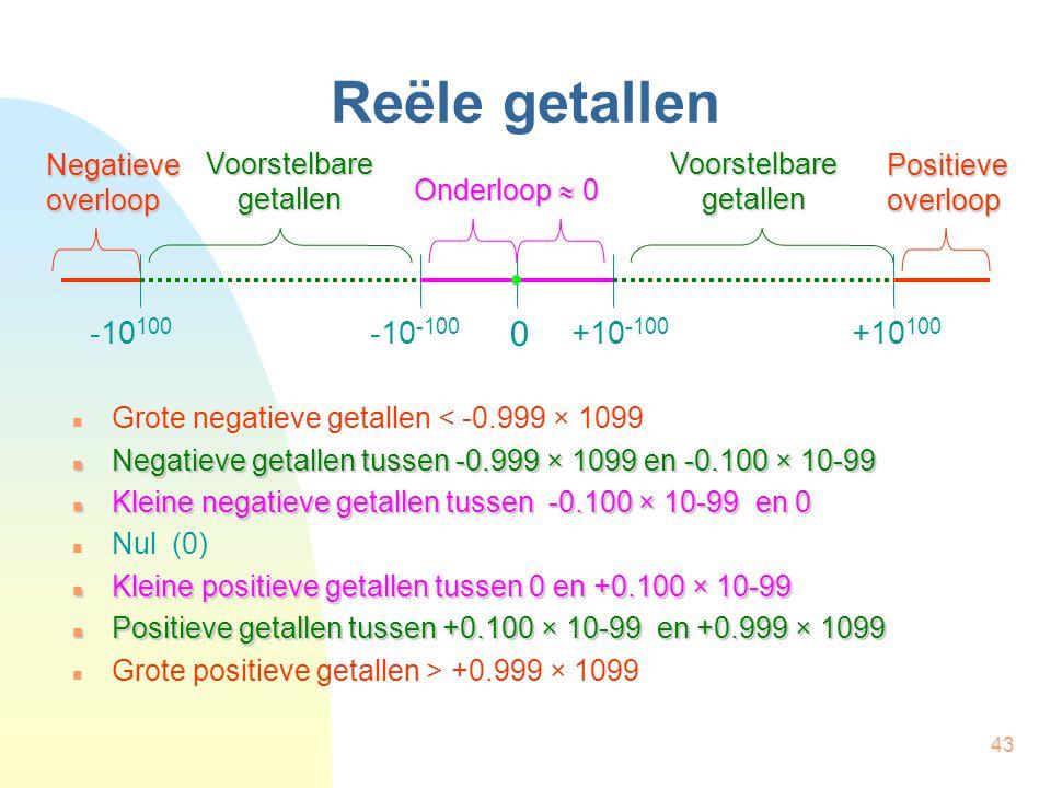 43 Reële getallen -10 100 -10 -100 0 +10 100 +10 -100 Negatieve overloop Positieve overloop Onderloop  0 Voorstelbare getallen Grote negatieve getallen < -0.999 × 1099 Negatieve getallen tussen -0.999 × 1099 en -0.100 × 10-99 Negatieve getallen tussen -0.999 × 1099 en -0.100 × 10-99 Kleine negatieve getallen tussen -0.100 × 10-99 en 0 Kleine negatieve getallen tussen -0.100 × 10-99 en 0 Nul (0) Kleine positieve getallen tussen 0 en +0.100 × 10-99 Kleine positieve getallen tussen 0 en +0.100 × 10-99 Positieve getallen tussen +0.100 × 10-99 en +0.999 × 1099 Positieve getallen tussen +0.100 × 10-99 en +0.999 × 1099 Grote positieve getallen > +0.999 × 1099