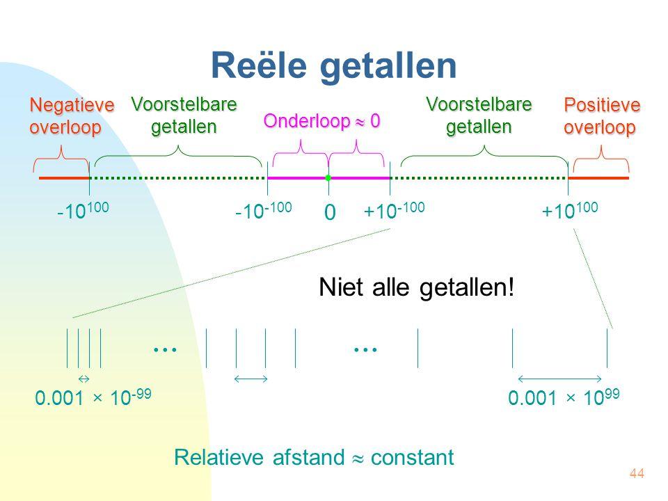 44 Reële getallen -10 100 -10 -100 0 +10 100 +10 -100 Negatieve overloop Positieve overloop Onderloop  0... Niet alle getallen! 0.001 × 10 99 0.001 ×