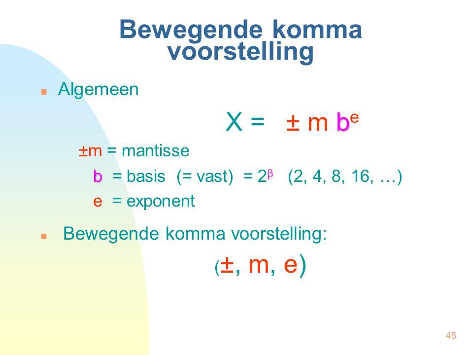 45 Bewegende komma voorstelling Algemeen b X = ± m b e ±m = mantisse b  b = basis (= vast) = 2  (2, 4, 8, 16, …) e = exponent Bewegende komma voorst