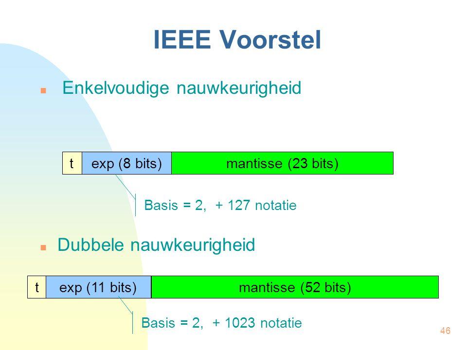 46 IEEE Voorstel Enkelvoudige nauwkeurigheid Dubbele nauwkeurigheid texp (8 bits)mantisse (23 bits) texp (11 bits) mantisse (52 bits) Basis = 2, + 127 notatie Basis = 2, + 1023 notatie
