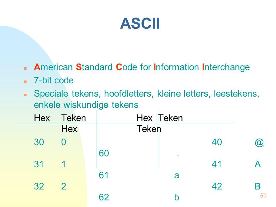 50 ASCII American Standard Code for Information Interchange 7-bit code Speciale tekens, hoofdletters, kleine letters, leestekens, enkele wiskundige tekens Hex TekenHex Teken HexTeken 30040 @ 60.