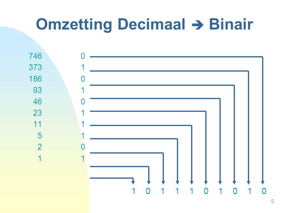 9 Omzetting Decimaal  Binair 7460 3731 1860 931 460 231 111 51 20 11 1 0 1 1 1 0 1 0 1 0
