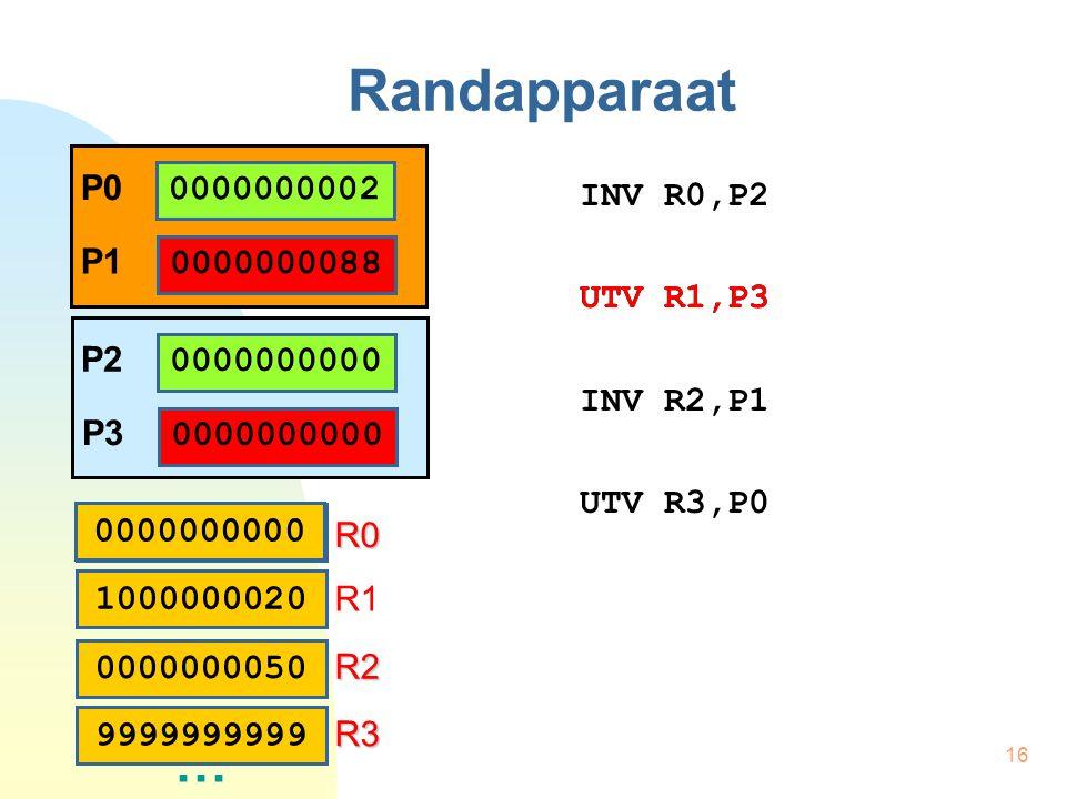 16 Randapparaat INV R0,P2 UTV R1,P3 INV R2,P1 UTV R3,P0 0000000002 P0 0000000088 P1 0000001000 0000000050 1000000020 … R0 R1 R2R2R2R2 9999999999 R3R3R3R3 0000000000 P2 0000000000 P3 UTV R1,P3 0000000000