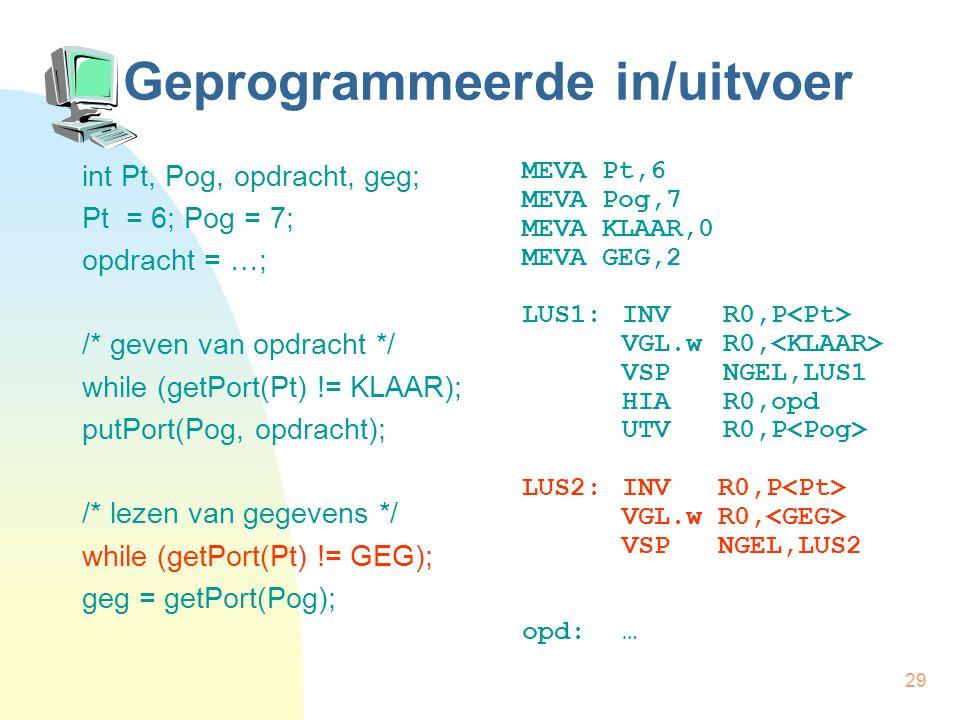 29 Geprogrammeerde in/uitvoer int Pt, Pog, opdracht, geg; Pt = 6; Pog = 7; opdracht = …; /* geven van opdracht */ while (getPort(Pt) != KLAAR); putPort(Pog, opdracht); /* lezen van gegevens */ while (getPort(Pt) != GEG); geg = getPort(Pog); MEVA Pt,6 MEVA Pog,7 MEVA KLAAR,0 MEVA GEG,2 LUS1:INVR0,P VGL.wR0, VSPNGEL,LUS1 HIAR0,opd UTVR0,P LUS2:INV R0,P VGL.w R0, VSP NGEL,LUS2 opd:…