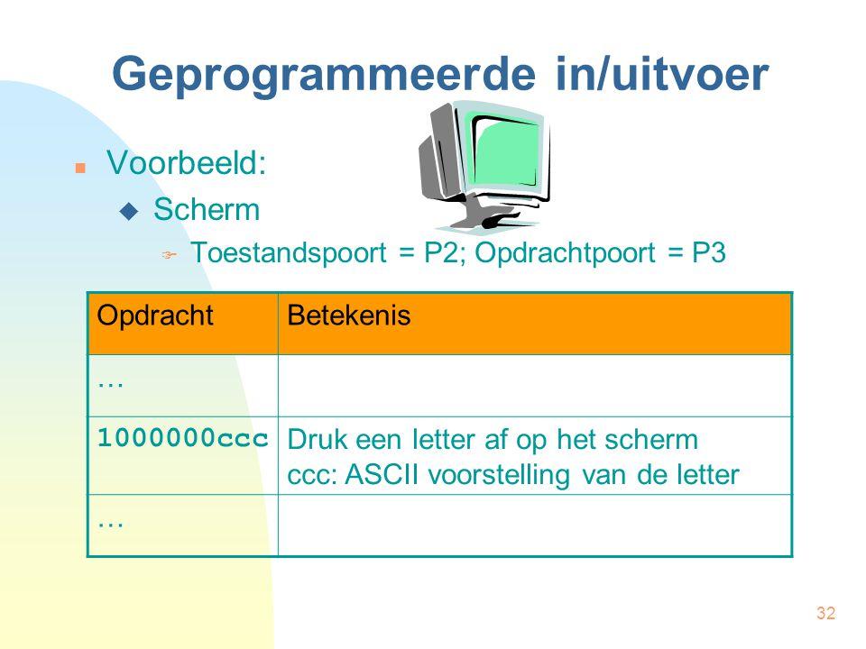 32 Geprogrammeerde in/uitvoer Voorbeeld:  Scherm  Toestandspoort = P2; Opdrachtpoort = P3 OpdrachtBetekenis … 1000000ccc Druk een letter af op het scherm ccc: ASCII voorstelling van de letter …